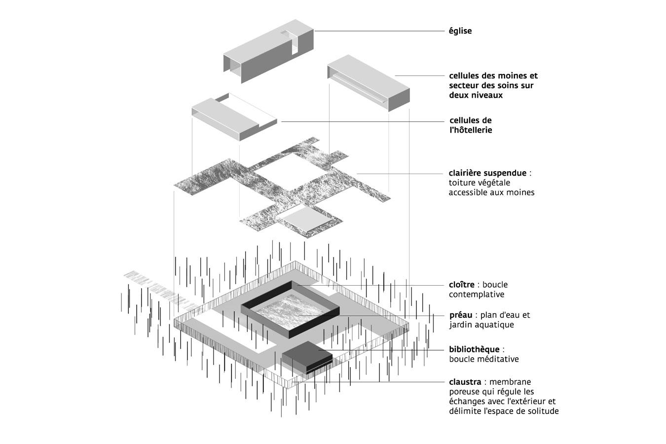 abbaye_concept
